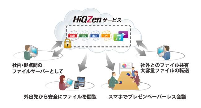 HiQzen_001.jpg