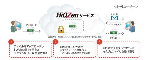 HiQzen_002.jpg