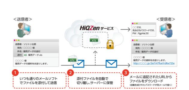 HiQzen_003.jpg