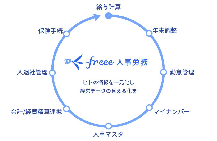 freee02_001.png